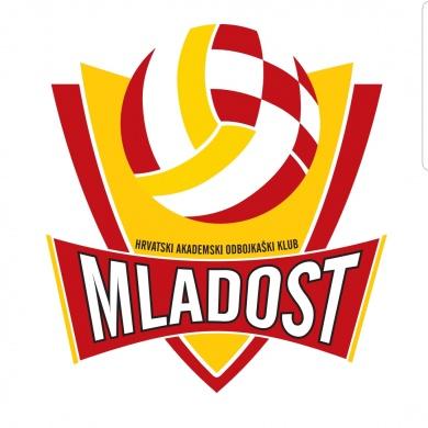 HAOK MLADOST - ANALIZA SEZONE 2019. – 2020.